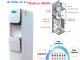 chọn máy lọc nước theo hệ thống lõi máy lọc nước