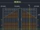 bản vẽ CAD cửa sắt full mẫu mã đẹp nhất