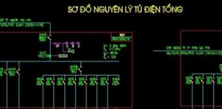 Bản vẽ CAD thành phần điện nhà xưởng