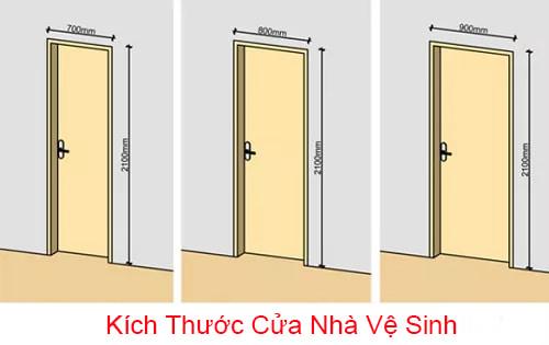 kich-thuoc-cua-nha-ve-sinh (1)